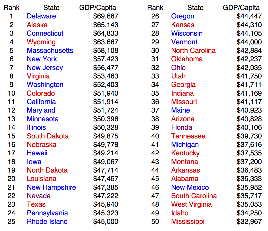 Now lets look to see which states are wealthier and more productive